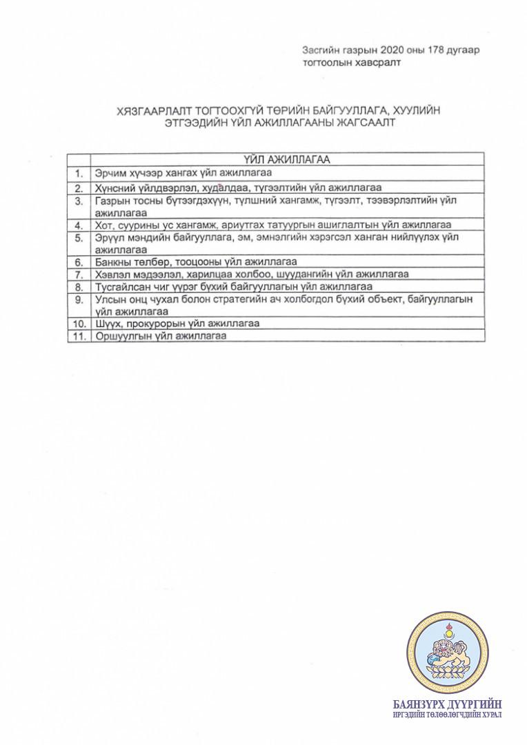 Монголын Улсын Засгийн газрын 2020 оны 178-р тогтоол